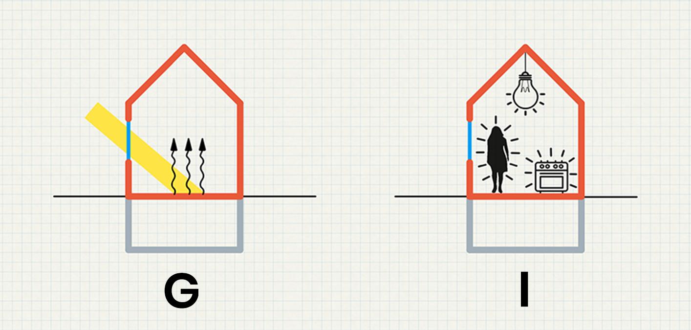 Componenti dei guadagni termici nell'equazione di bilancio invernale